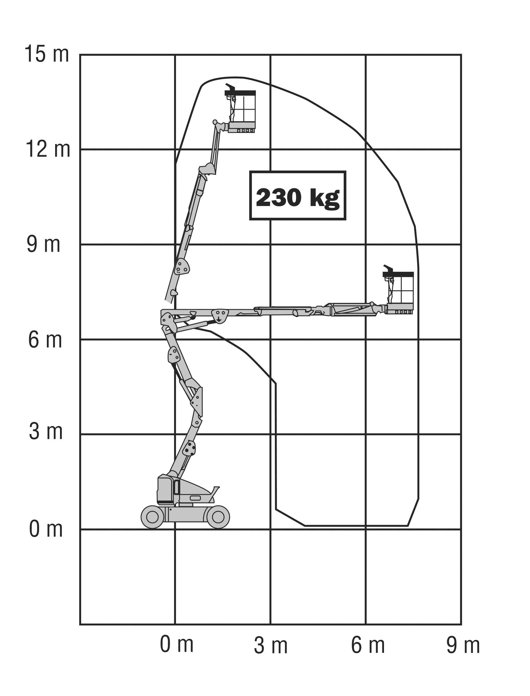 Piattaforma aerea articolata elettrica AE12_3