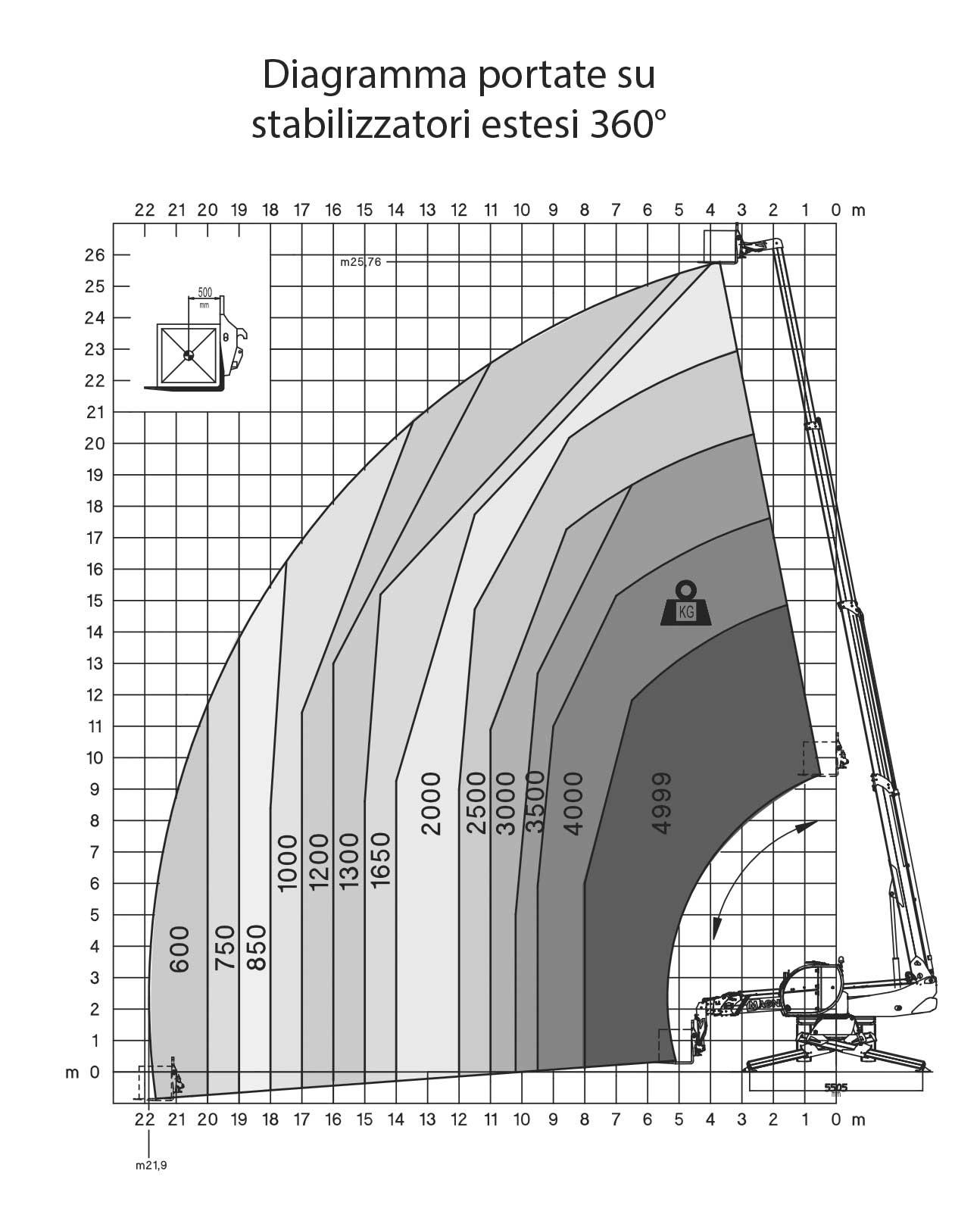 Sollevatore telescopico rotante CT25R_PAG68_1