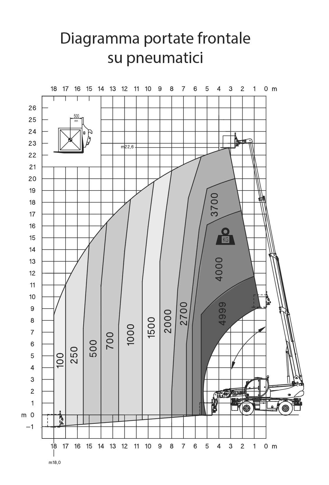 Sollevatore telescopico rotante CT25R_PAG68_2
