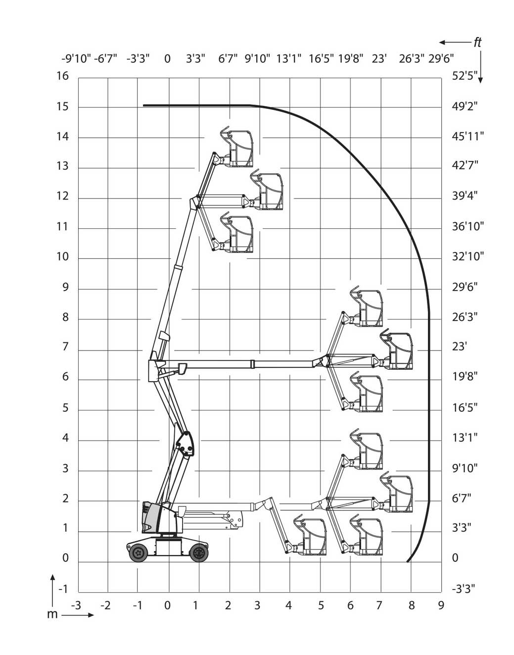 Articolate elettriche AE13